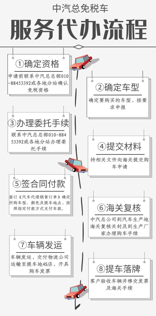 留学归国人员如何购买国产免税车